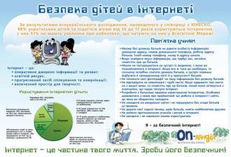 /Files/images/stend_bezpeka_d_tey_v_nternet_(1).jpg